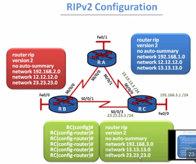 RIP configuration for all 3 ROUTER
