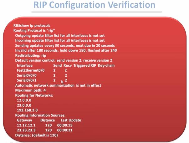 RIP configuration verification router B