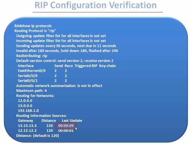 RIP configuration veroification router A